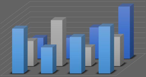 Digitalni marketing promocija Google Adwords i Analytics