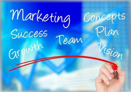 EU fondovi - inovativnost. Slika na kojoj piše marketing, succes, team, growth, vision, plan, concepts