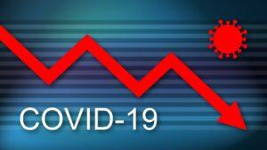 Kako izračunati Covid -19 score
